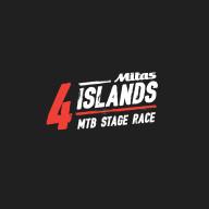 Mitas 4 Islands by BKOOL